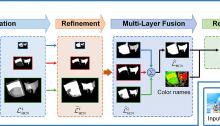 Hierarchical Co-salient Object Detection via Color Names